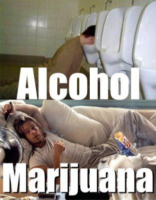alcohol-vs-marijuana-420-cannabis-weed-thcfinder